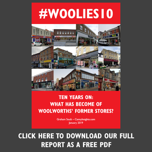 Download page for #Woolies10 Report